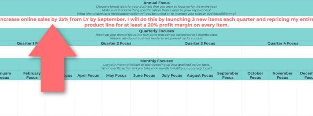 Overview of how to write an annual goal and use it as a goal-setting funnel.